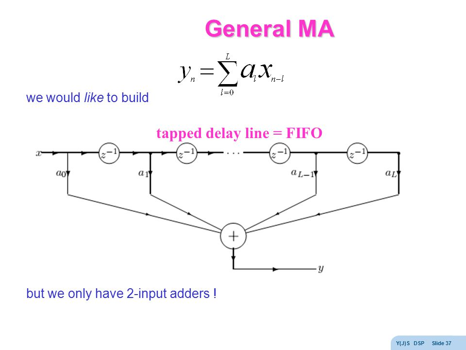 General MA tapped delay line = FIFO we would like to build