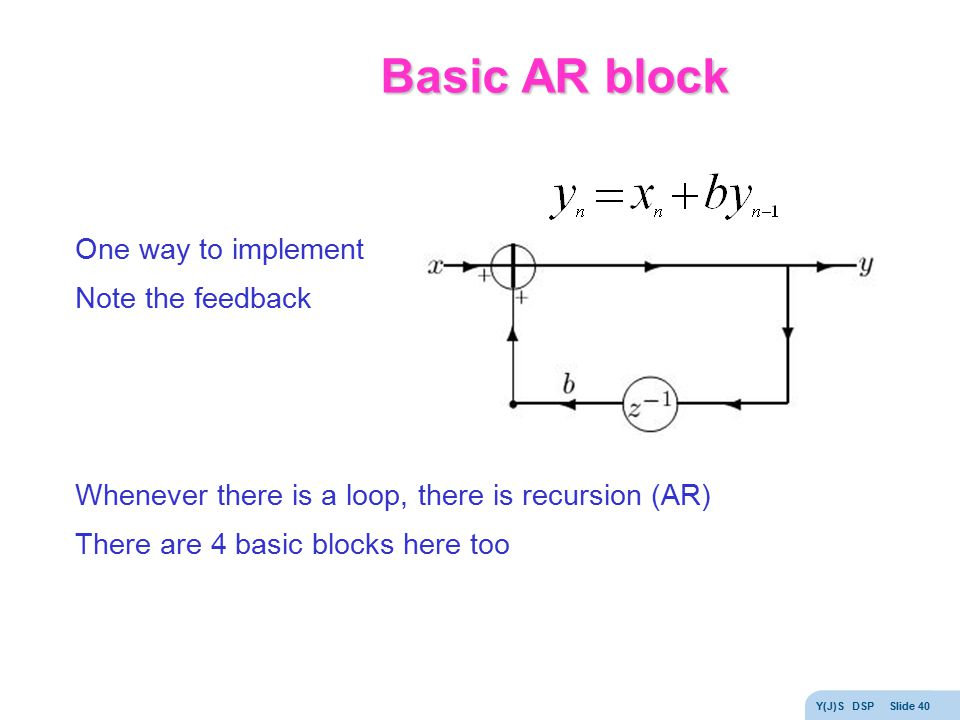 Basic AR block One way to implement Note the feedback