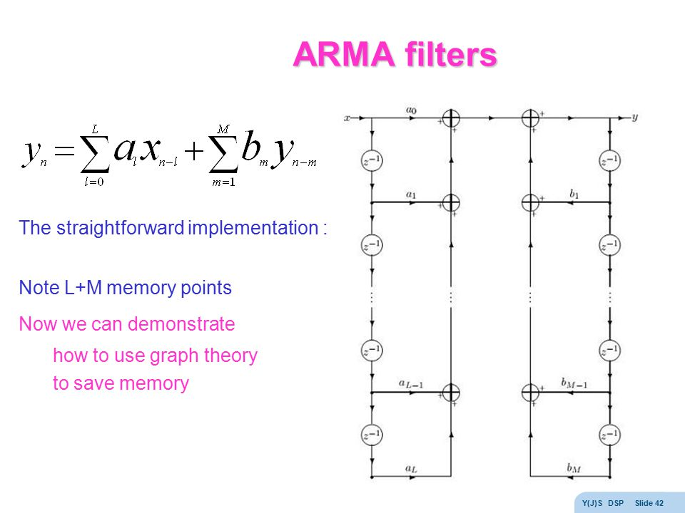 ARMA filters The straightforward implementation :