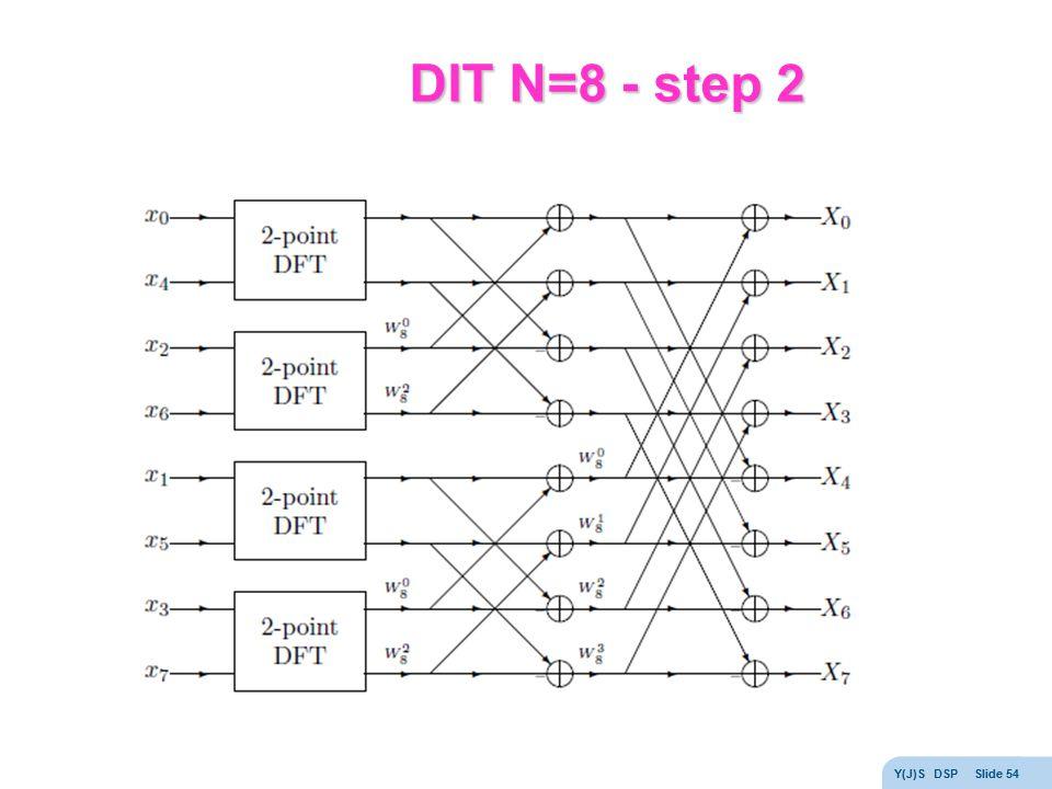 DIT N=8 - step 2