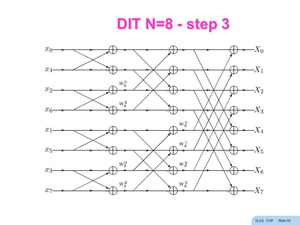 DIT N=8 - step 3