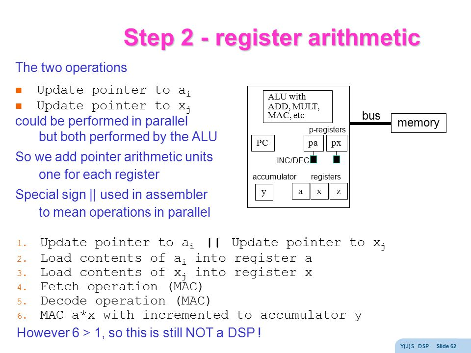 Step 2 - register arithmetic