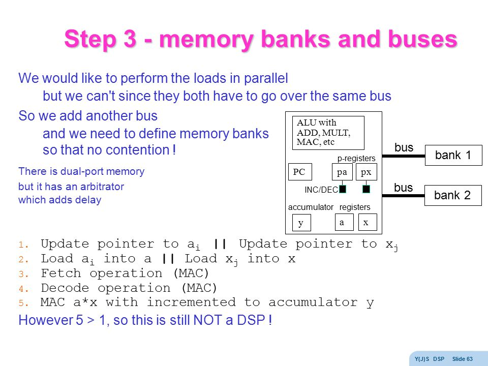 Step 3 - memory banks and buses