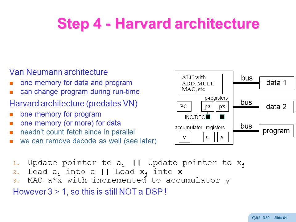 Step 4 - Harvard architecture