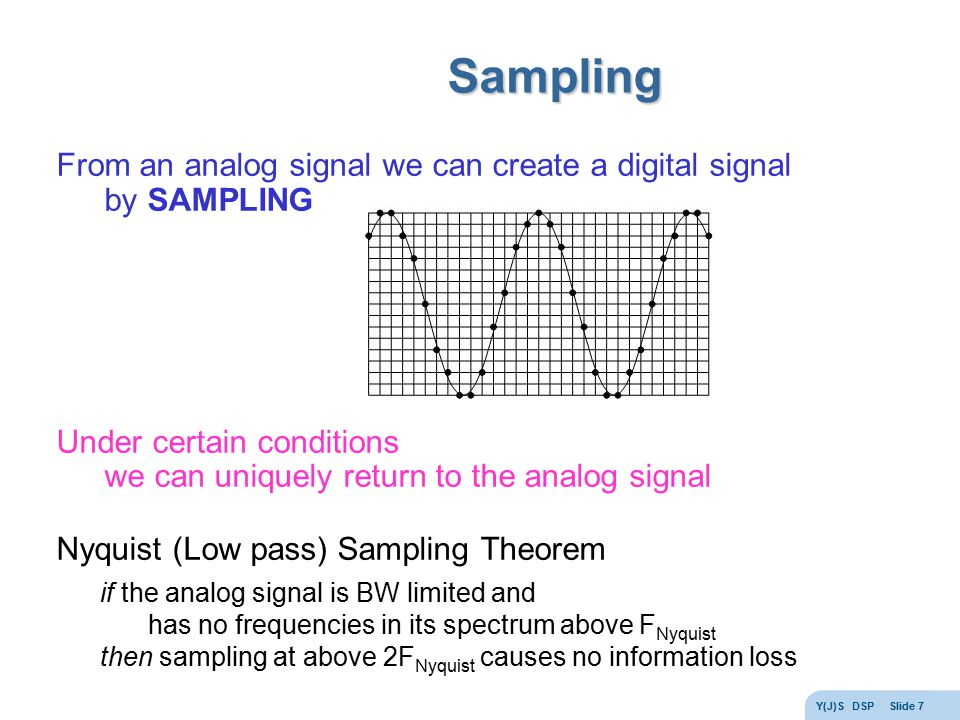 Sampling From an analog signal we can create a digital signal