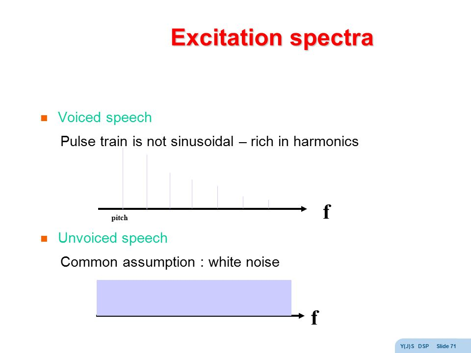 Excitation spectra f f Voiced speech