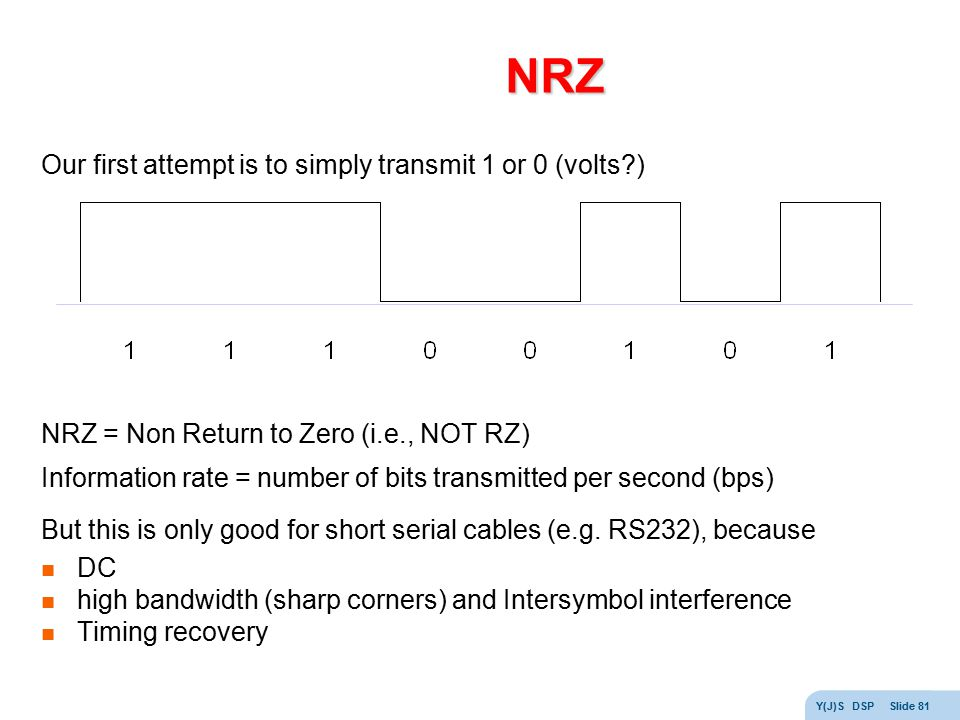 NRZ Our first attempt is to simply transmit 1 or 0 (volts )
