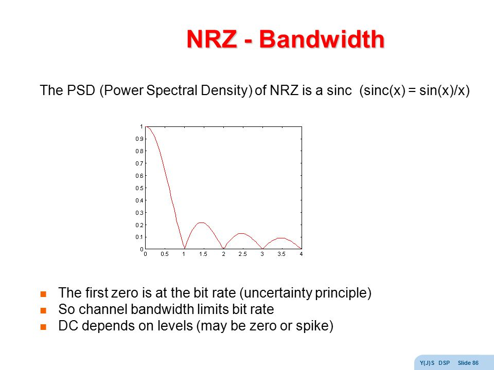 NRZ - Bandwidth The PSD (Power Spectral Density) of NRZ is a sinc (sinc(x) = sin(x)/x) The first zero is at the bit rate (uncertainty principle)