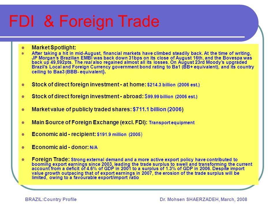 BRAZIL:Country Profile
