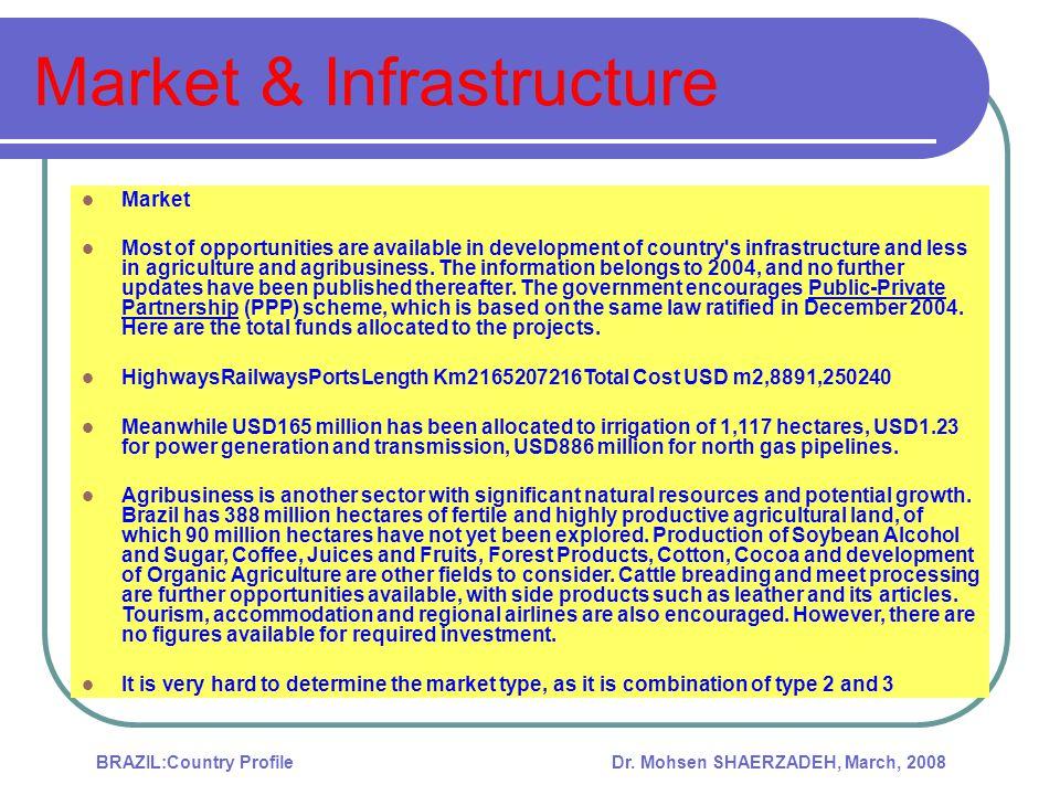 Market & Infrastructure