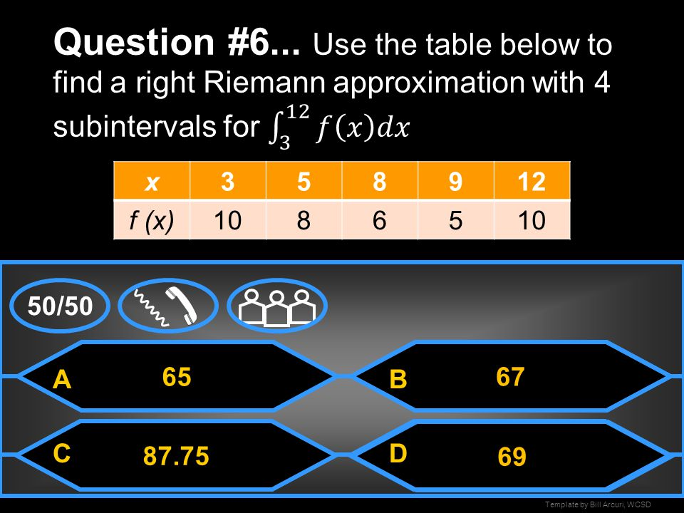 Question #6... Use the table below to find a right Riemann approximation with 4 subintervals for 3 12 𝑓 𝑥 𝑑𝑥