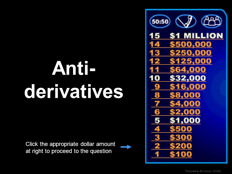 Anti- derivatives _________________________ _____________________