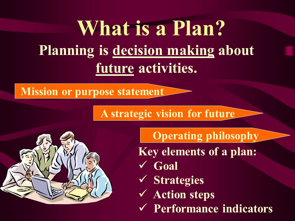 What is a Plan Planning is decision making about future activities.