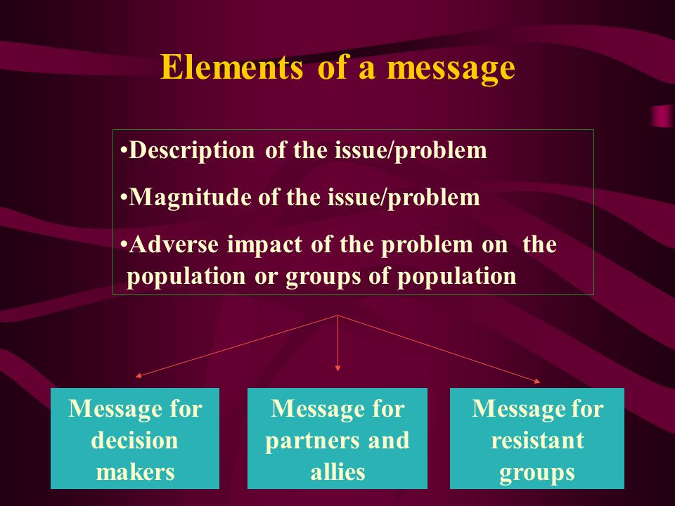 Elements of a message Description of the issue/problem