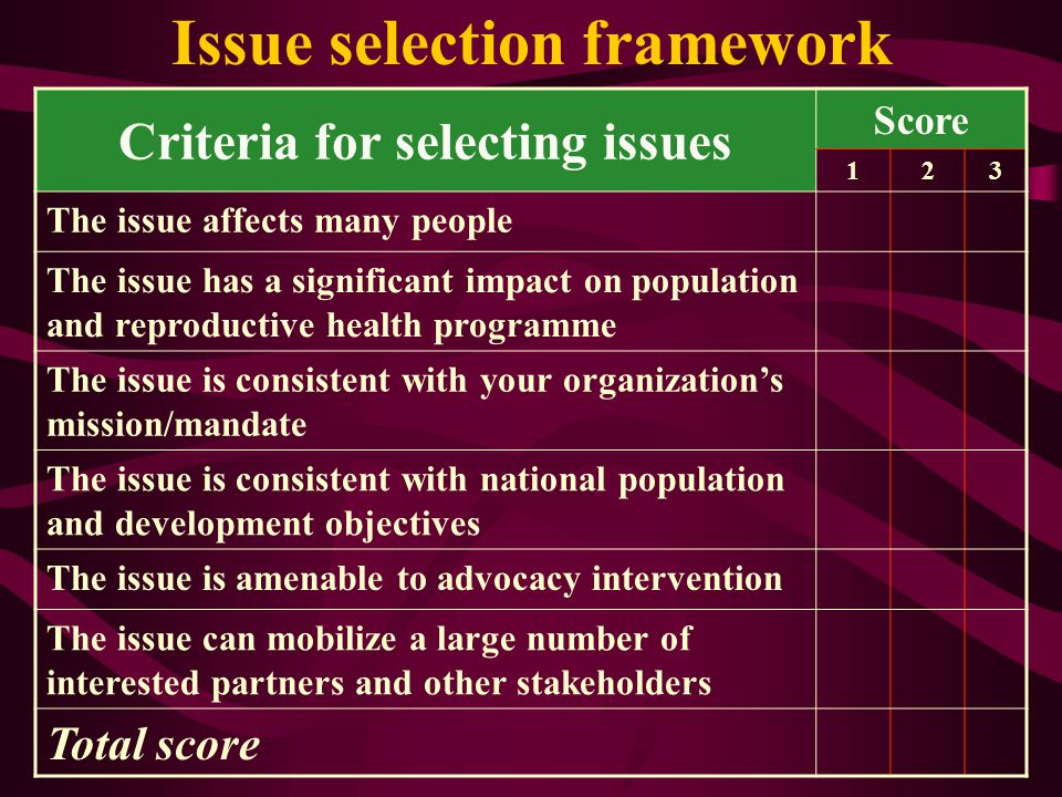 Issue selection framework