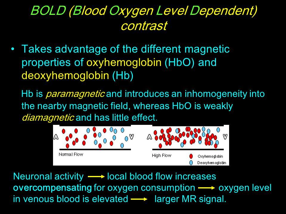 BOLD (Blood Oxygen Level Dependent) contrast