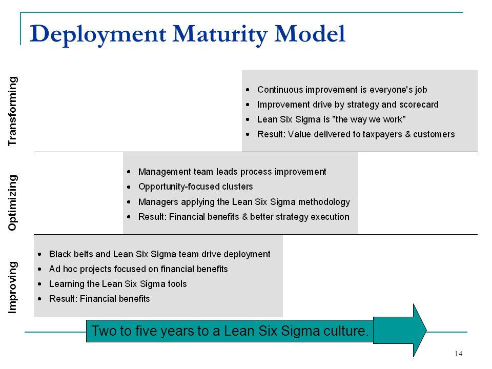 Deployment Maturity Model