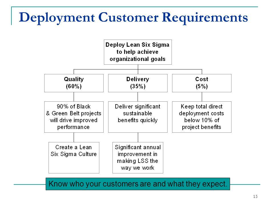 Deployment Customer Requirements