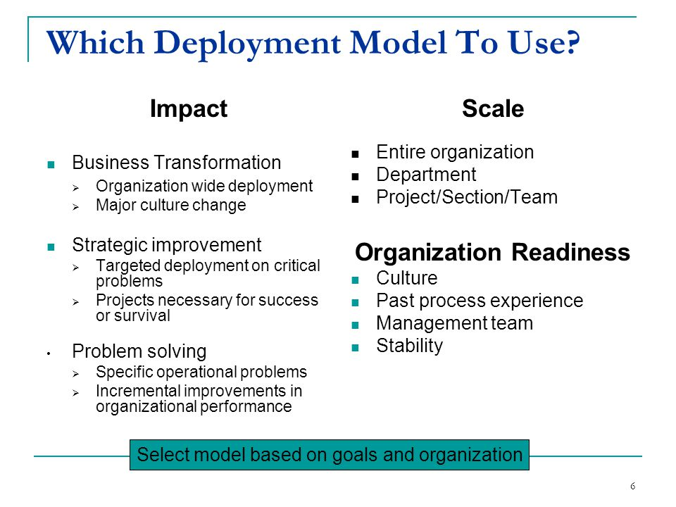 Which Deployment Model To Use