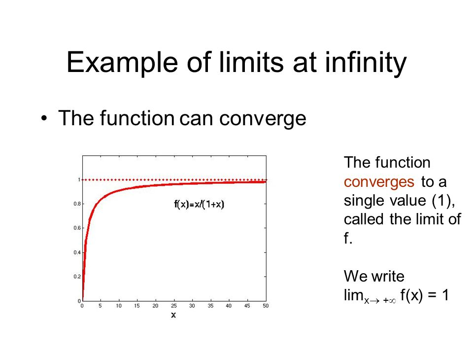 Example of limits at infinity