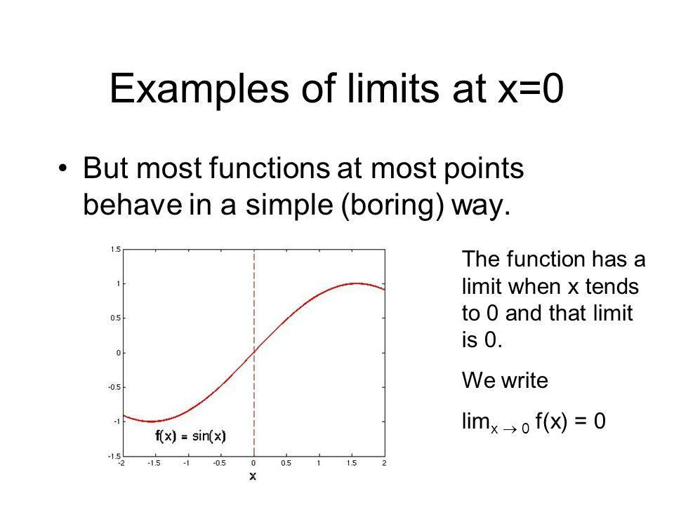 Examples of limits at x=0