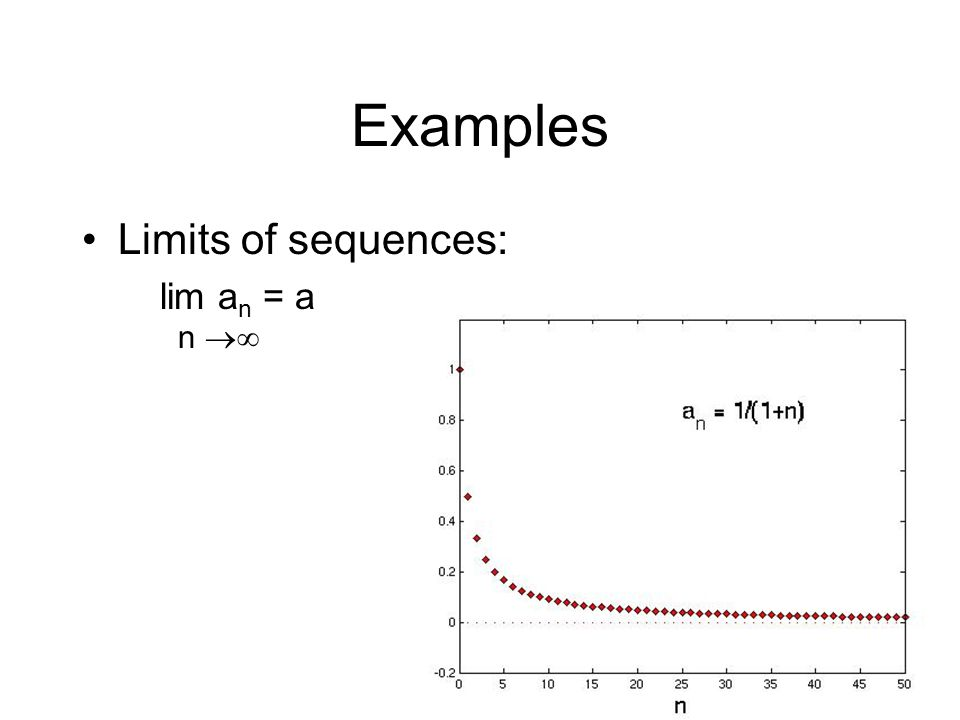 Examples Limits of sequences: lim an = a n 