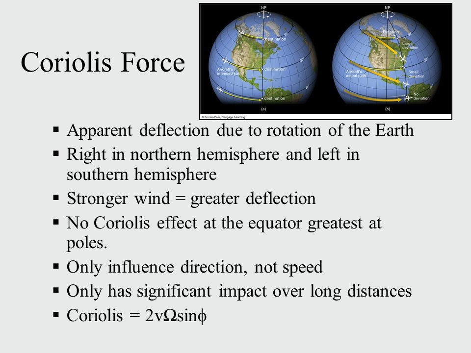 Coriolis Force Apparent deflection due to rotation of the Earth