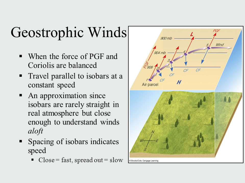 Geostrophic Winds When the force of PGF and Coriolis are balanced