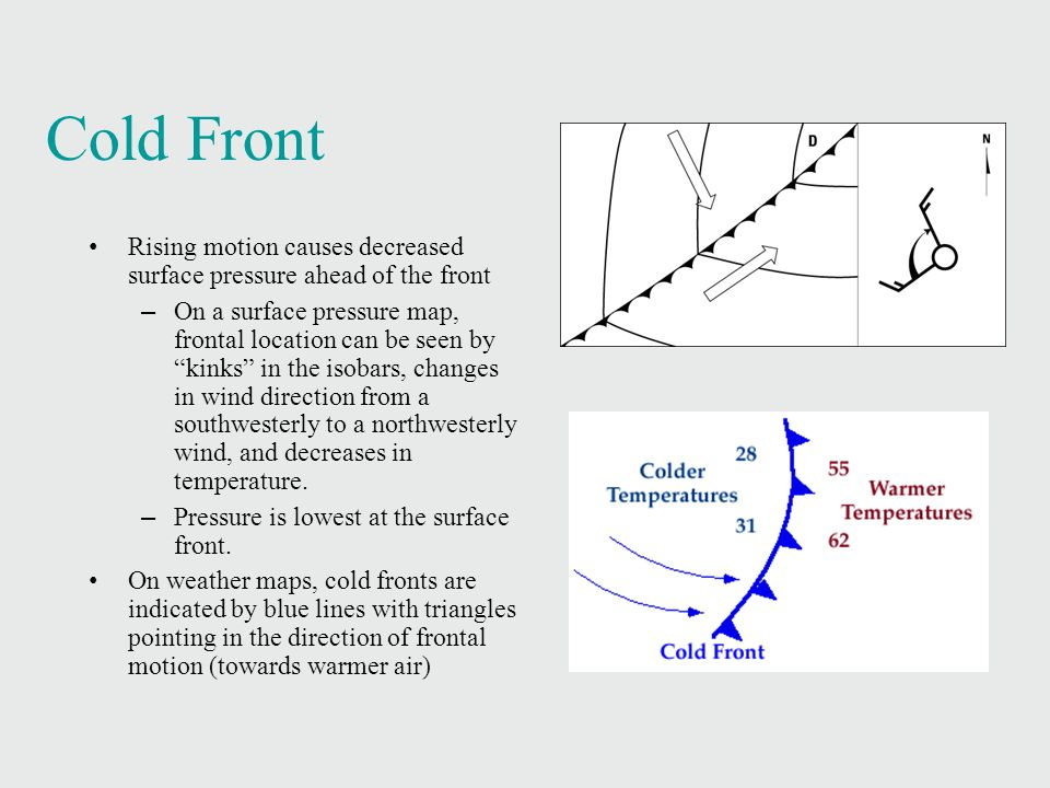 Cold Front Rising motion causes decreased surface pressure ahead of the front.