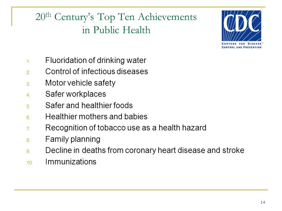 20th Century's Top Ten Achievements in Public Health