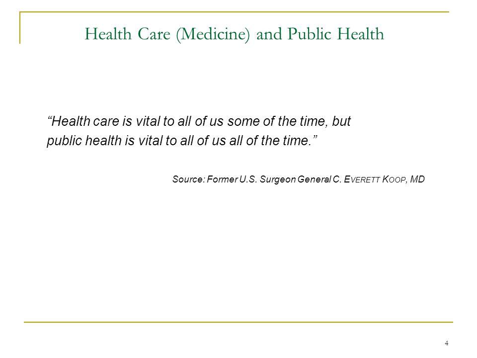 Health Care (Medicine) and Public Health