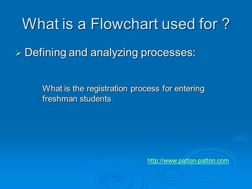 What is a Flowchart used for