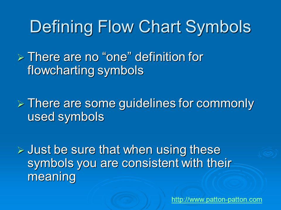 Defining Flow Chart Symbols