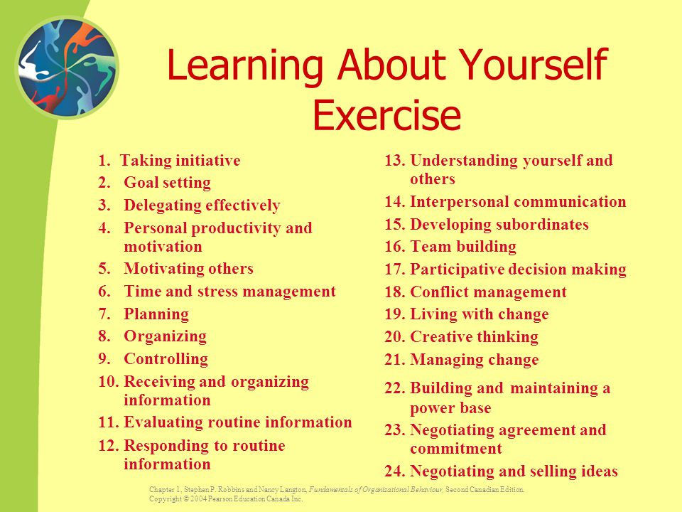 Learning About Yourself Exercise