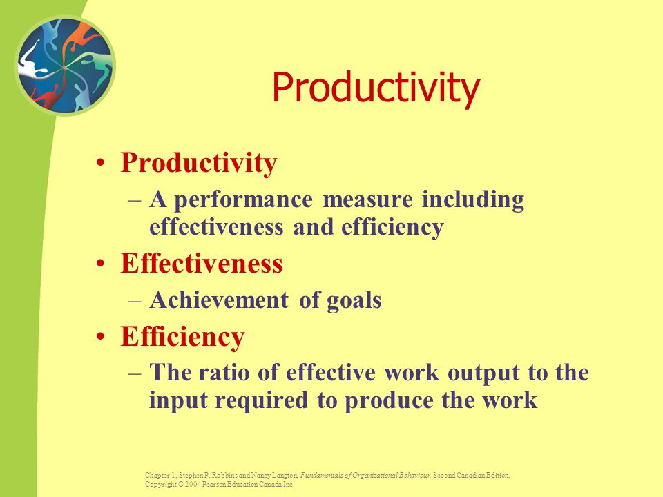 Productivity Productivity Effectiveness Efficiency