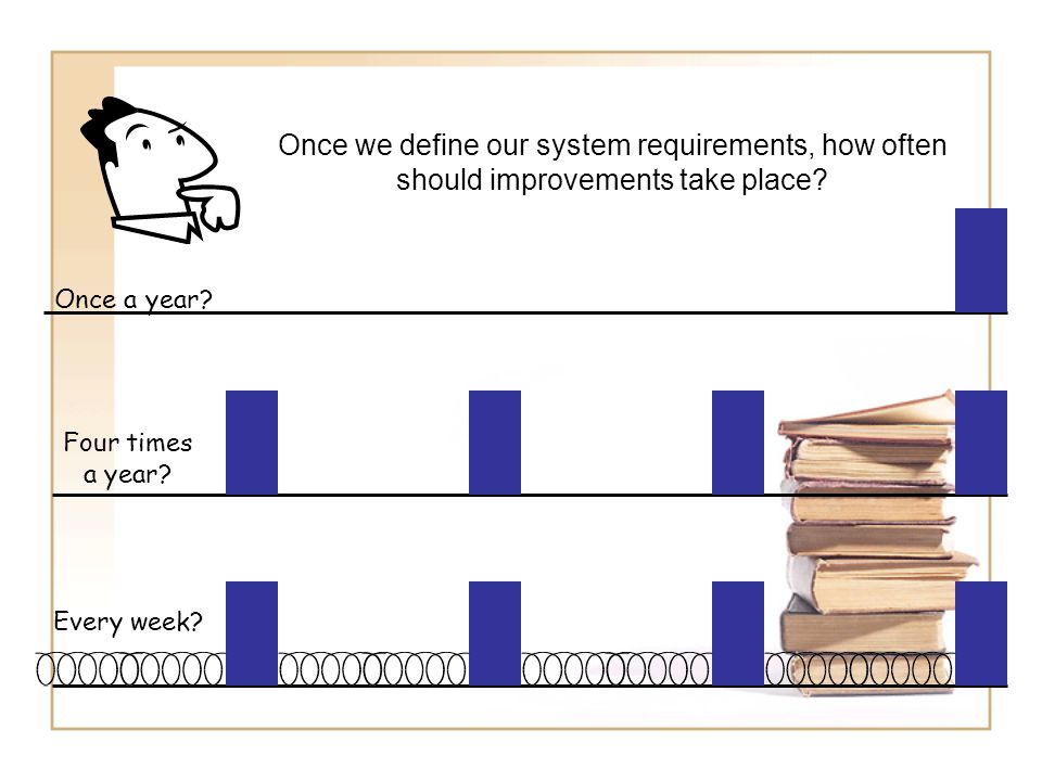 Once we define our system requirements, how often should improvements take place