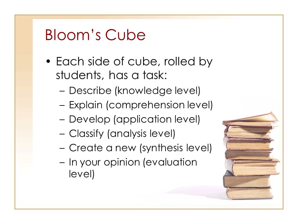 Bloom's Cube Each side of cube, rolled by students, has a task: