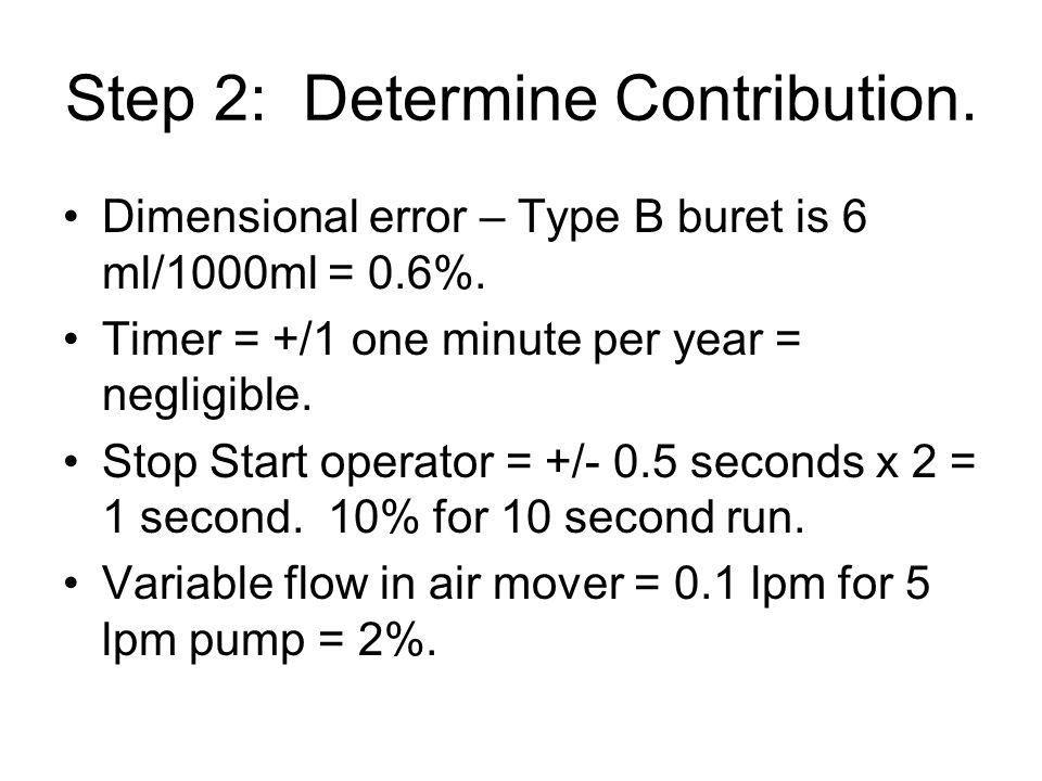 Step 2: Determine Contribution.