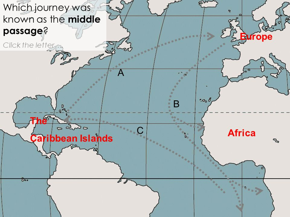 Which journey was known as the middle passage