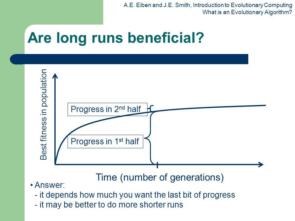 Are long runs beneficial