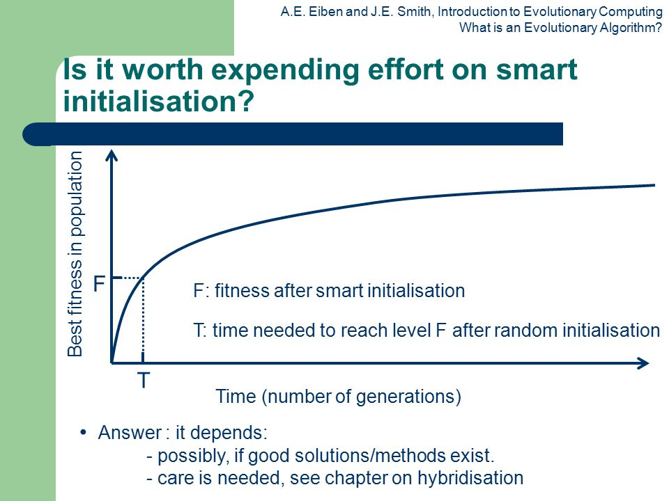 Is it worth expending effort on smart initialisation