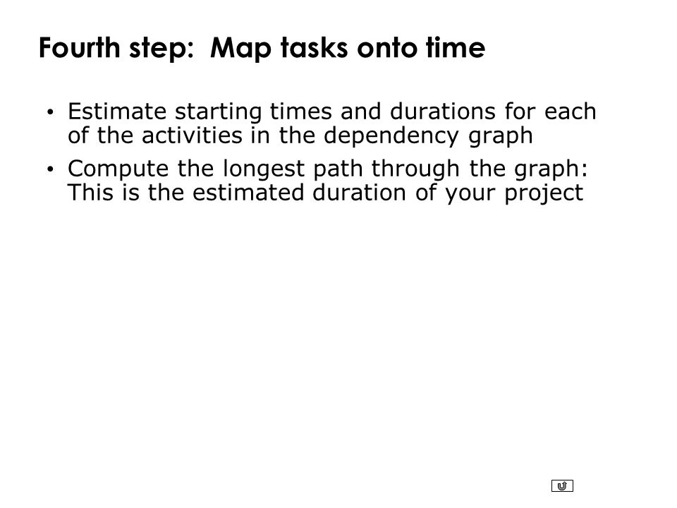 Fourth step: Map tasks onto time
