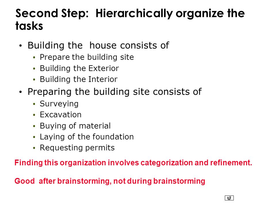 Second Step: Hierarchically organize the tasks