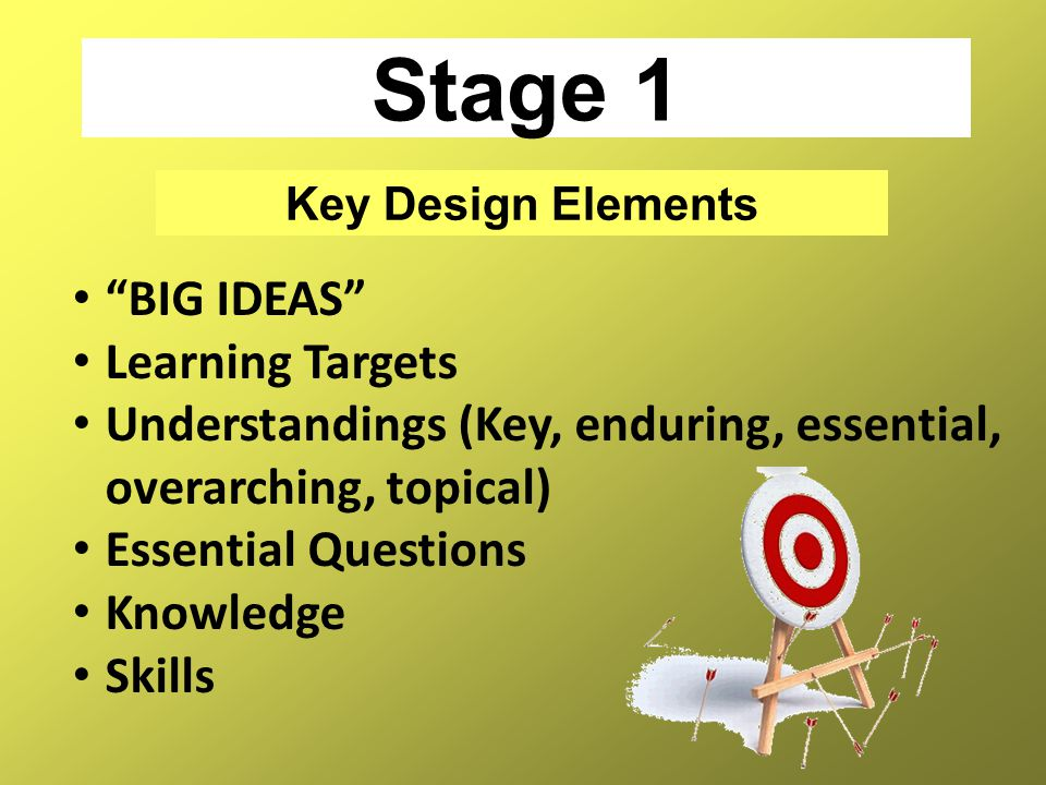 Stage 1 BIG IDEAS Learning Targets