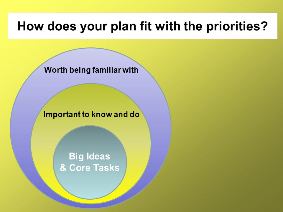 How does your plan fit with the priorities