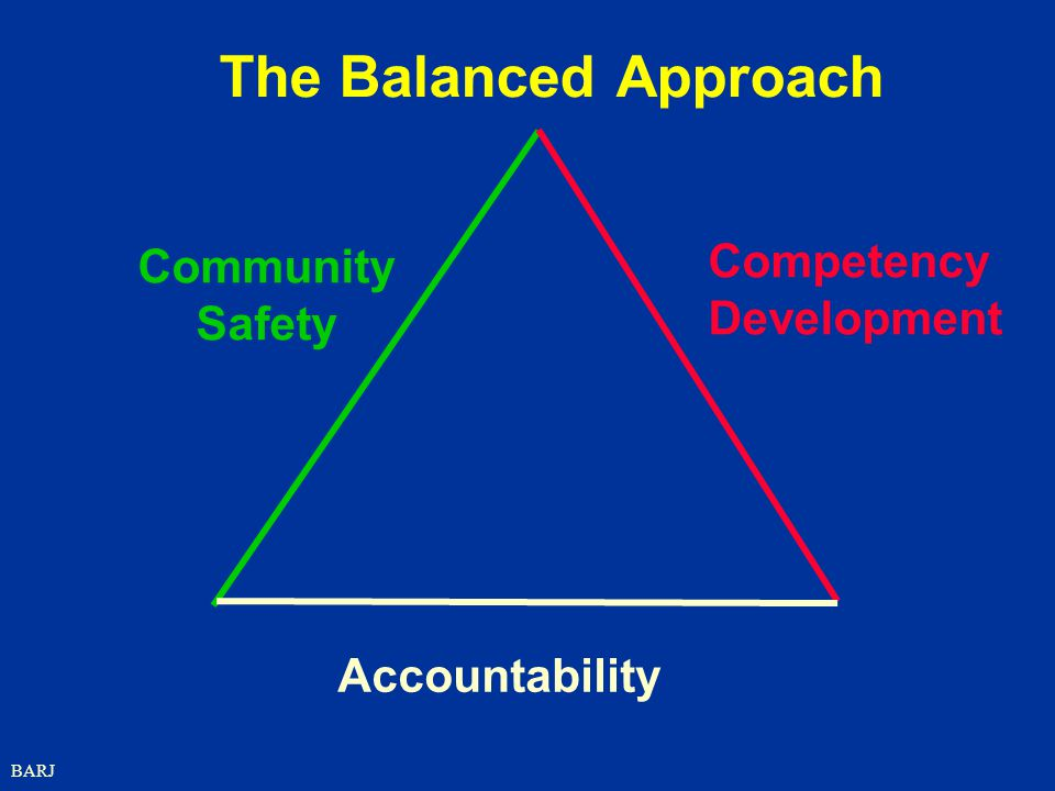 The Balanced Approach Competency Community Development Safety
