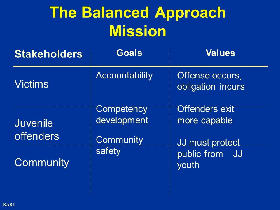 The Balanced Approach Mission