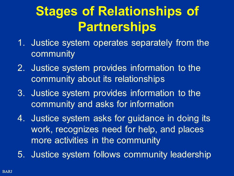 Stages of Relationships of Partnerships