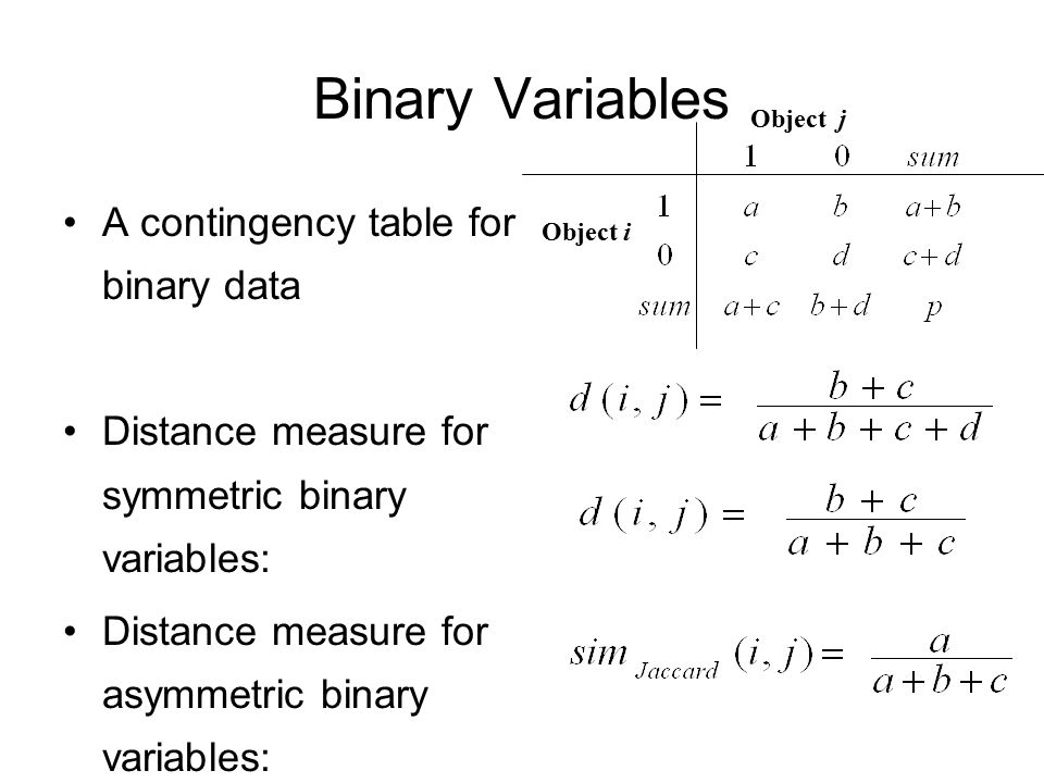 Binary Variables A contingency table for binary data