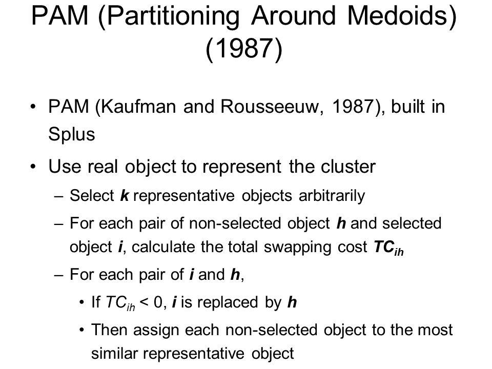 PAM (Partitioning Around Medoids) (1987)
